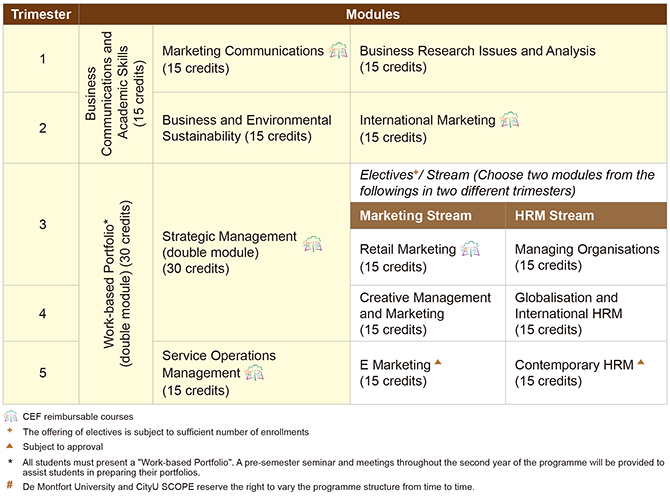 Reference books for business plan image 3